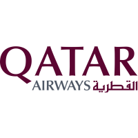 Qatar Airways Miles (unit of 1000)